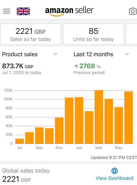 Amazon Consultant Chris Turton Ecommerce
